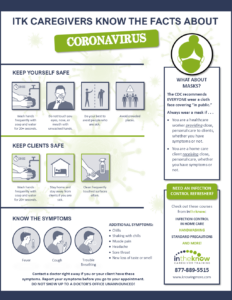 caregivers facts about coronavirus